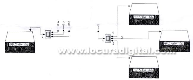 AV38D AVAIR Triplexor 1 entra.,3 salid. 1,6-160 Mhz./350-550 Mhz./850-1300 Mhz