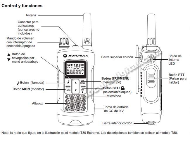 MOTOROLA TALKABOUT TLKR T80