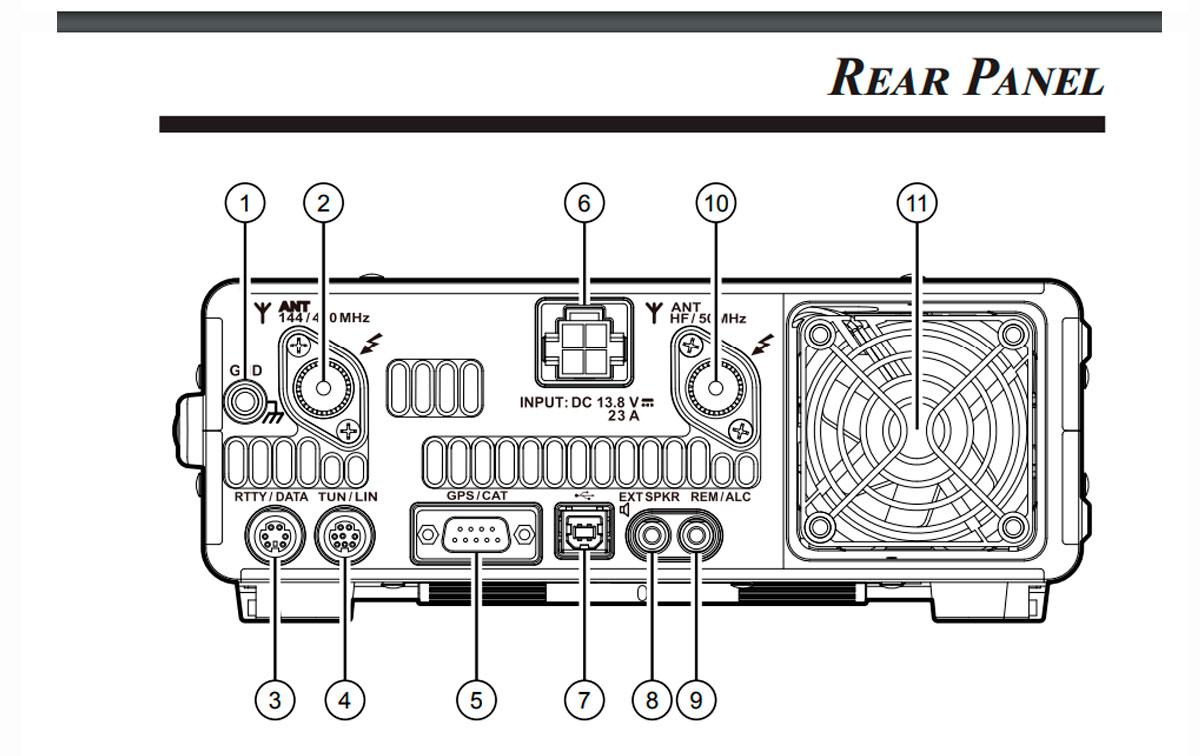 YAESU FT991A Emisora multibanda HF/VHF/UHF 1,8 - 54 Mhz 144/430 Mhz