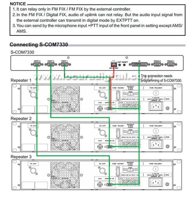 DR1XE YAESU DR1XE (CE) REPETIDOR DIGITAL SYSTEM FUSION 144/430