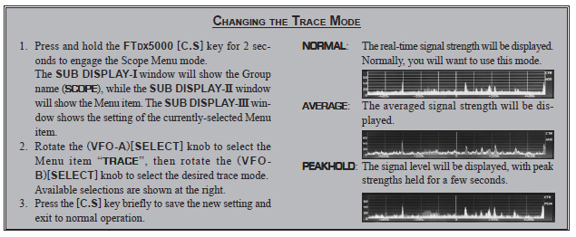Yaesu SM-5000 es un monitor para FTDX-5000 . Le permite ver una representación visual de un segmento de la banda amateur sintonizado por el VFO-A receptor. El ancho de banda por defecto le permite ver las señales tanto débiles y fuertes claramente representados en la pantalla. Durante la transmisión se mostrará la forma de onda del transmisor. Tres diferentes modos son seleccionables Los LBWS - Barrido Ancho de banda limitada función proporciona la detección de señales de muy alta velocidad sobre una parte limitada del espectro que se muestra actualmente.