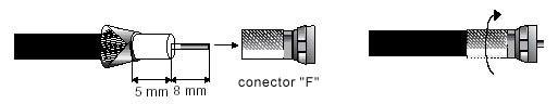 VR7500.  CONECTOR  F PARA  RECEPTORES Y LNB