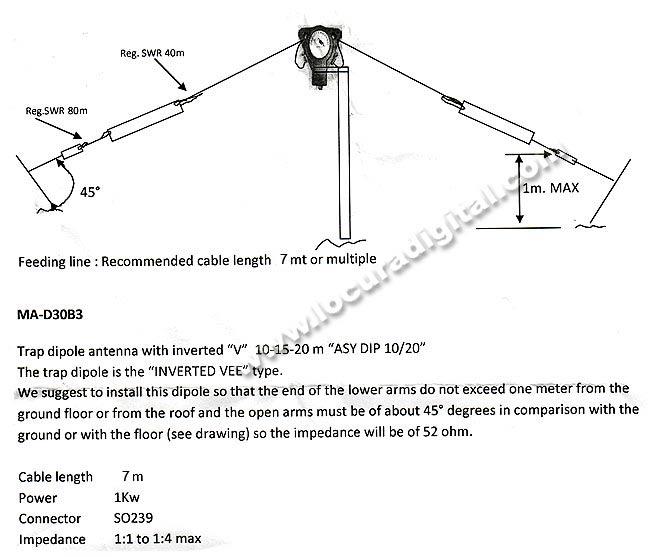 MAD30B3 MALCOTT'S Dipolo HF 10-15-20 Metros Longitud (7 m total) Potencia 1000 W PEP, VU Invertida