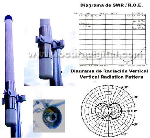 Tagro CVX425 professional fiberglass collinear antenna 400-450 Mhz. 0 dB