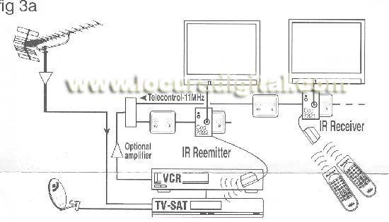 MV7320 EXTENSOR OF CONTROL