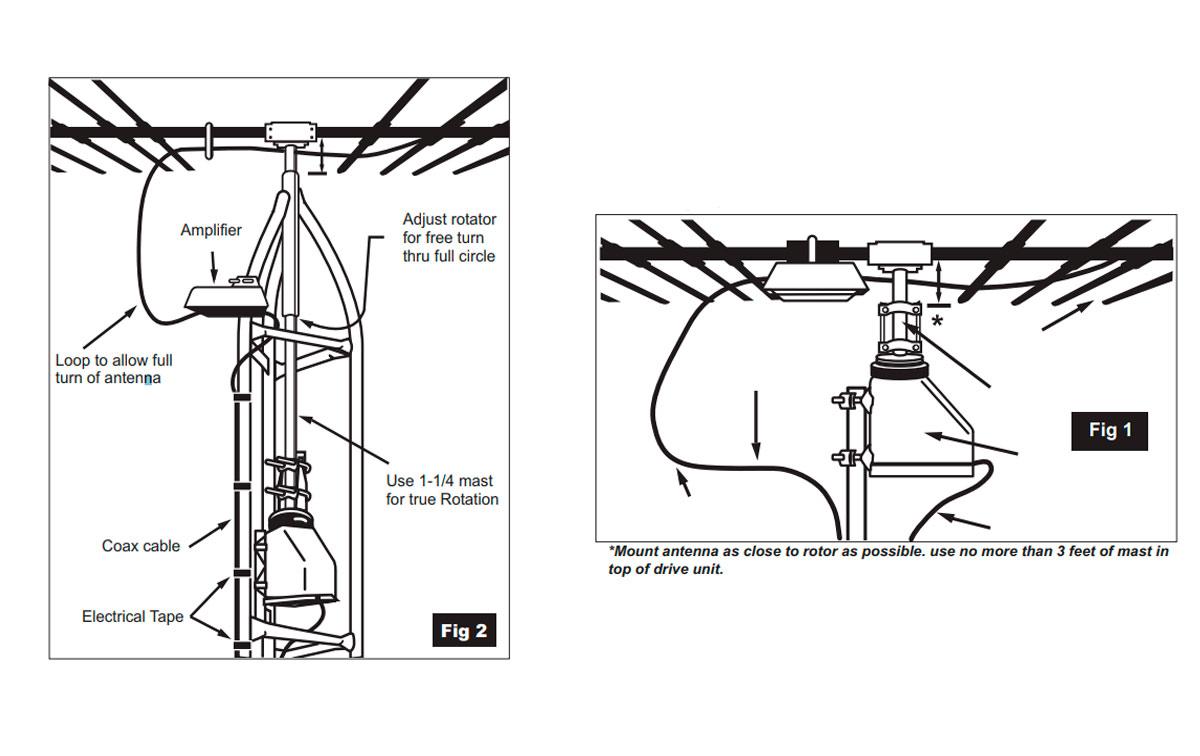 AR-500 HY-GAIN rotor tipo mastil