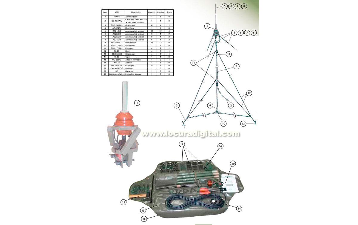BANTEN-RC 292 Broadband Military Base Antenna 20-80 Mhz Mast Kit