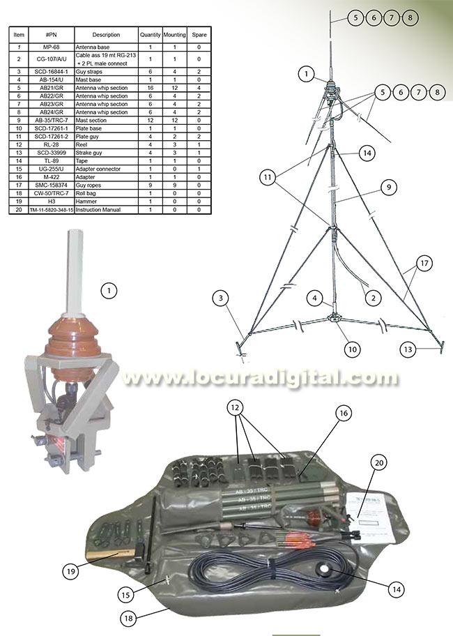 banten-rc 292 antena de base militar banda ancha 20 - 80 mhz. kit mastiles longitud 9,20