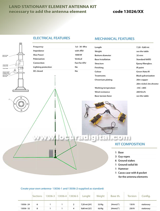banten 1302624 antena de base kit militar banda ancha hf 1,6 30 mhz. longitud 40 cm