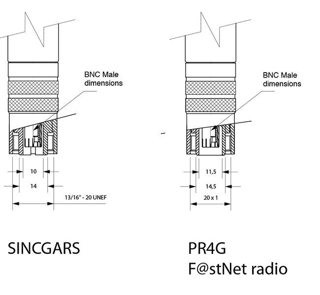 banten-13081 antena manpack pr4g fastnet acero inoxidable militar banda ancha 30-108 mhz. longitud 2,76 mts.