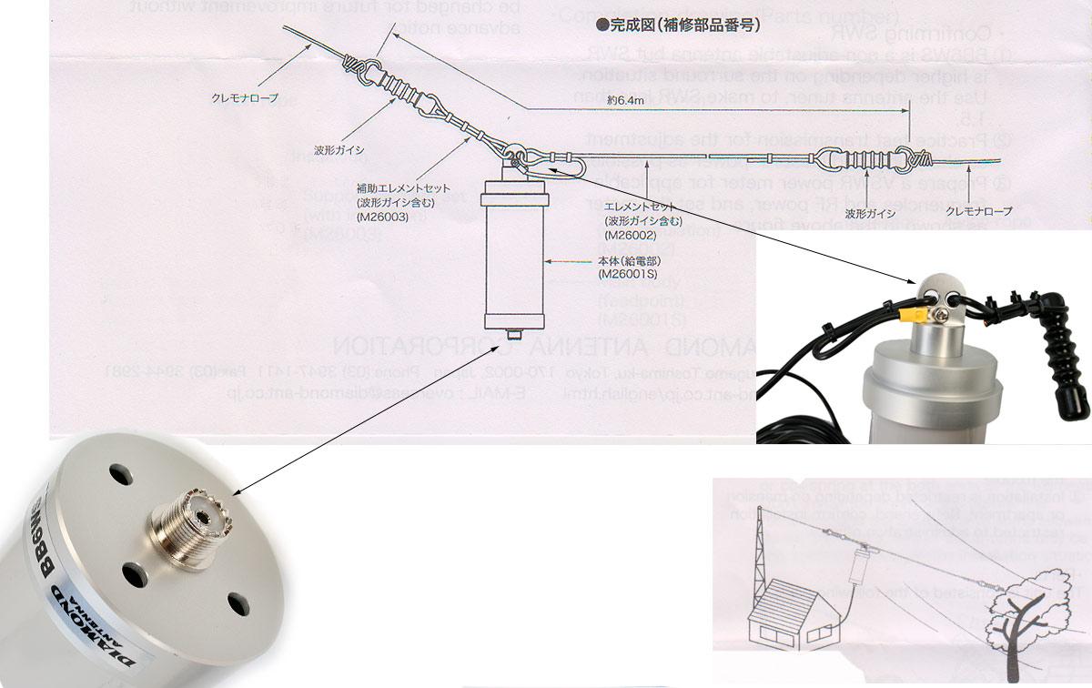 BB 6WS Dipolo de hilo DIAMOND para frecuencias de 3 a 30 Mhz