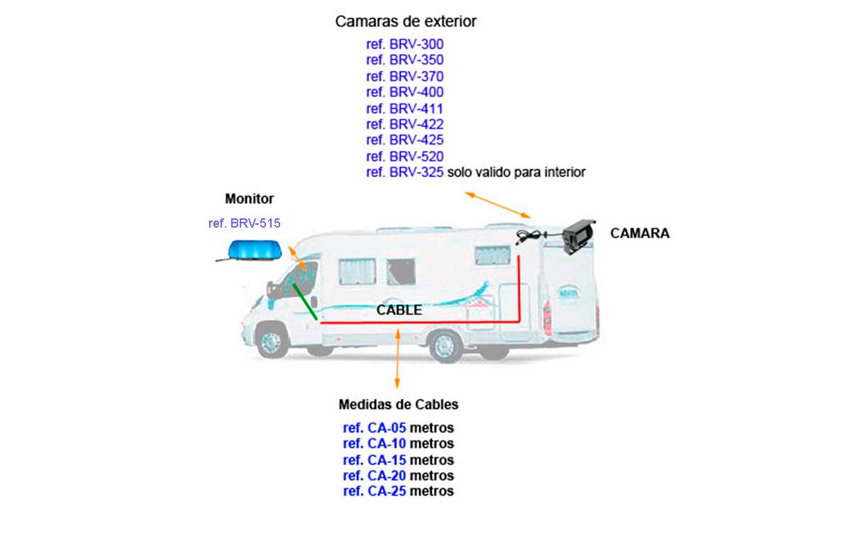brv515 barrister monitor 7