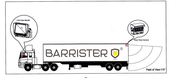 BARRISTER truck1 BRV7 Camera for reversing maneuvers 1 CAMERA + 7 inch Monitor SPECIAL TRAILERS