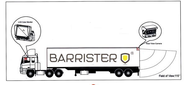 BRV7 TRUCK1 BARRISTER Camara para maniobras marcha atras 1 CAMARA Monitor 7 pulgadas ESPECIALES PARA REMOLQUES