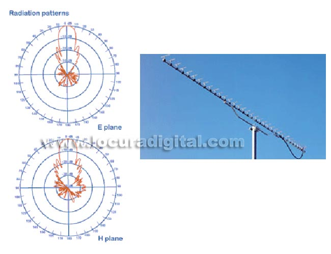 Yagui antenna 35 elements. Gain 20.4 dBi. N-type connector Length 3.7 m. Weight 2.5 kg.