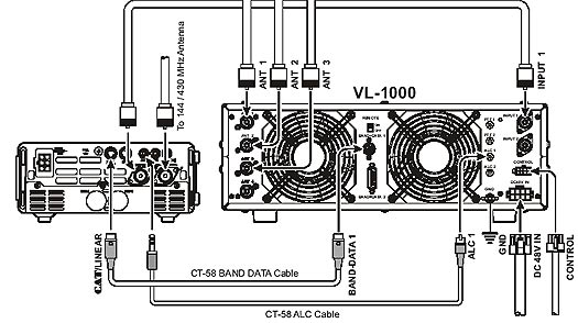 Yaesu CT-58 Band Data Cable for HF Transceivers