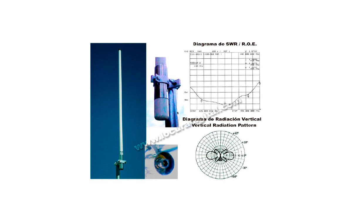 CVX440/3 TAGRA Antena Colineal profesional en Fibra, UHF 430-450 Mhz. 3 dB