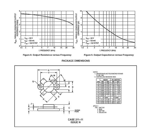 Transistor RF MRF422