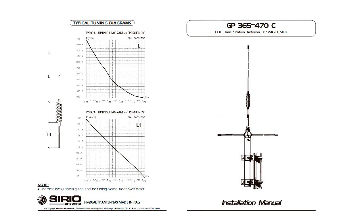 sirio gp 365-470c antena base uhf de 365 a 470 mhz. con tabla de corte