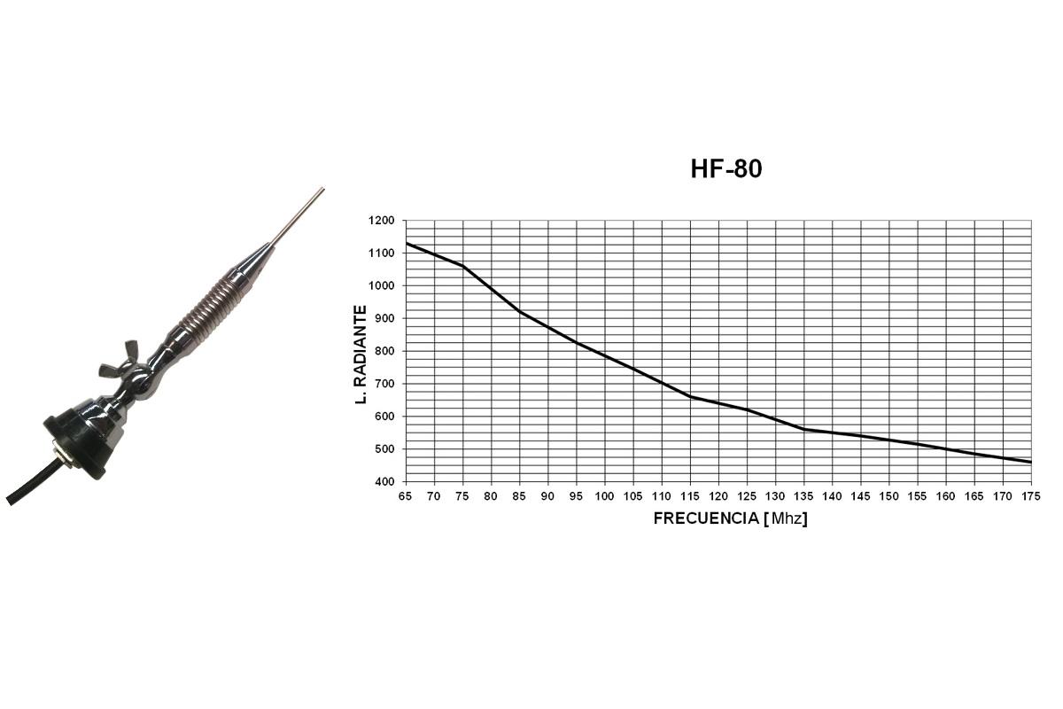 TAGRA RHF 80 AS Antena movil VHF radiante, antena se ajusta de 65 - 174 Mhz. Potencia máxima 150 watios. Conector palomilla. Longitud: 1090 mms. Solo es el radiante.