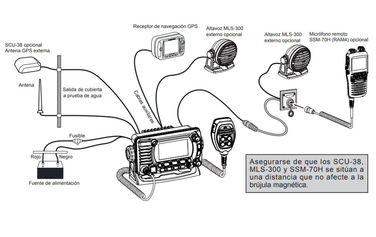 STANDARD HORIZON GX-1800-GPS-BLACK. Emisora Nautica GPS. Color Negro