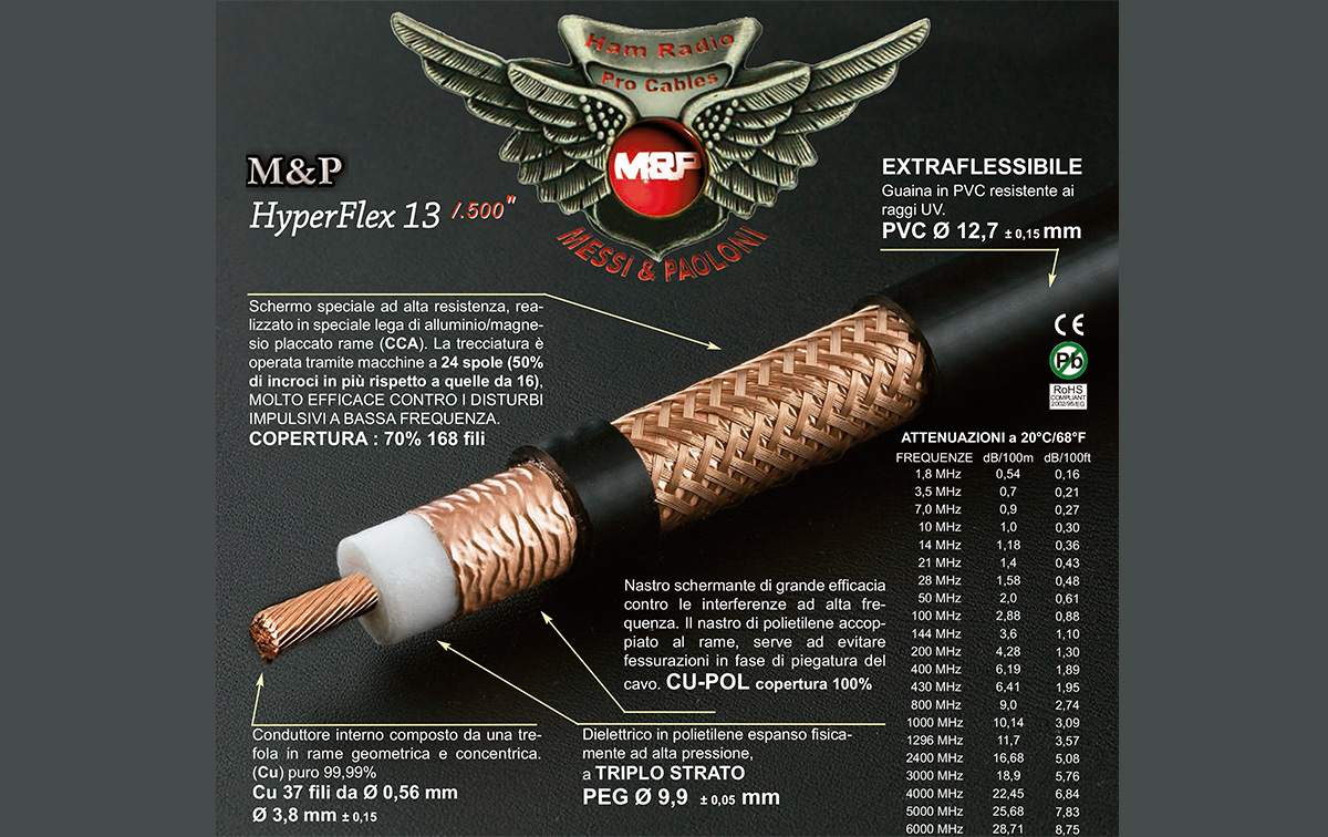 HYPERFLEX13 M&P Cable alta calidad profesional Diametro 12,7 mm , Este nuevo modelo de Messi y Paoloni ha sido diseñado específicamente para su uso con los amplificadores lineales de alta potencia y para los amantes de