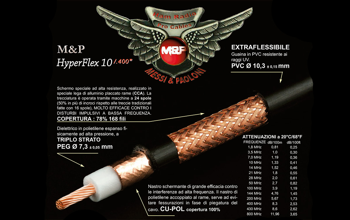 hyperflex10 m&p cable coaxial alta calidad profesional diametro10,3 mm