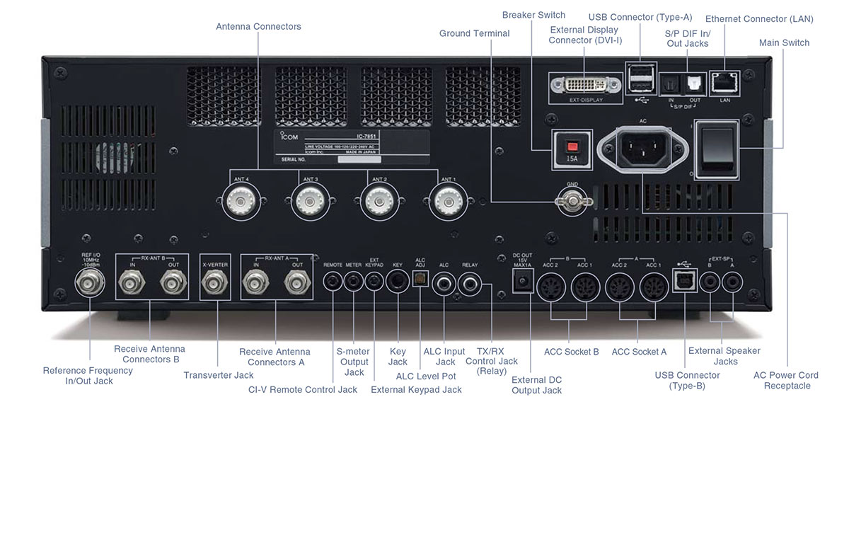 icom ic-7851. emisora hf / 50 mhz. icom presenta el nuevo ic-7851