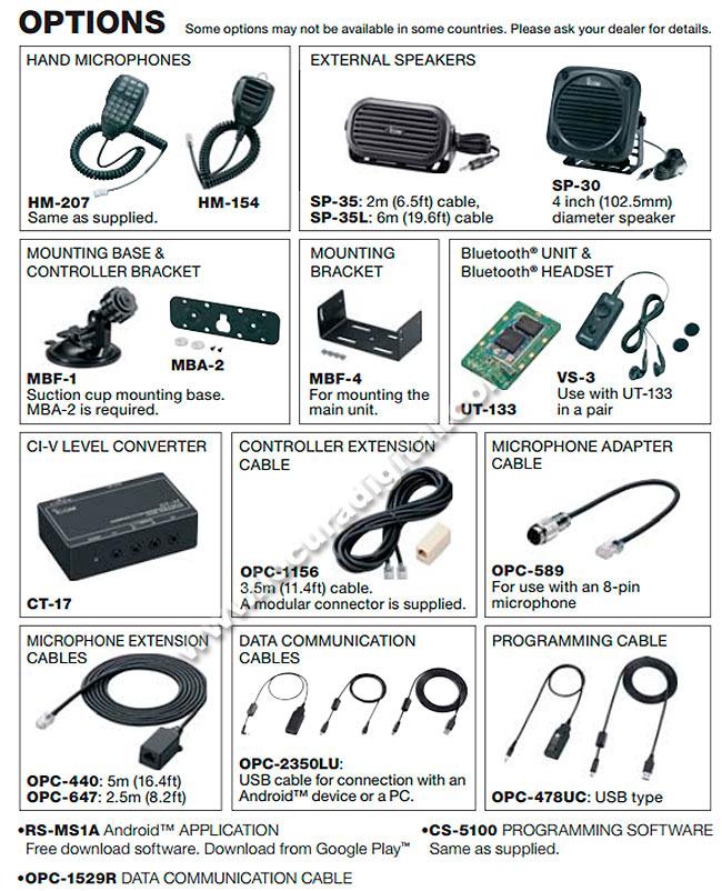 ICOM ID- 5100E