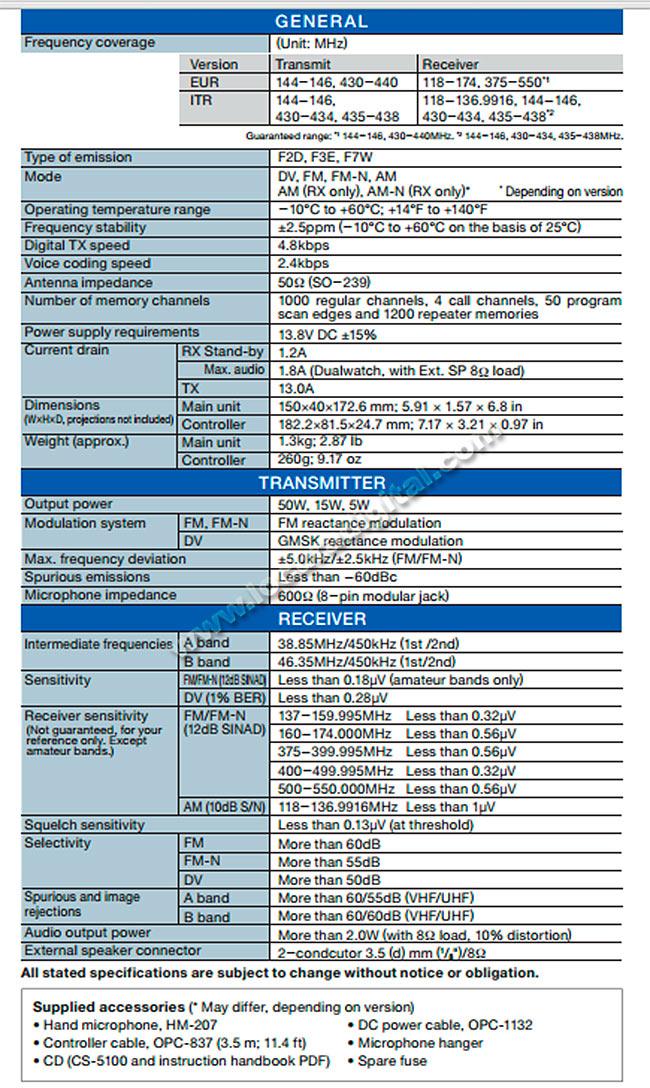 icom id-5100e emisora movil doble banda vhf 144 / uhf 430 mhz.