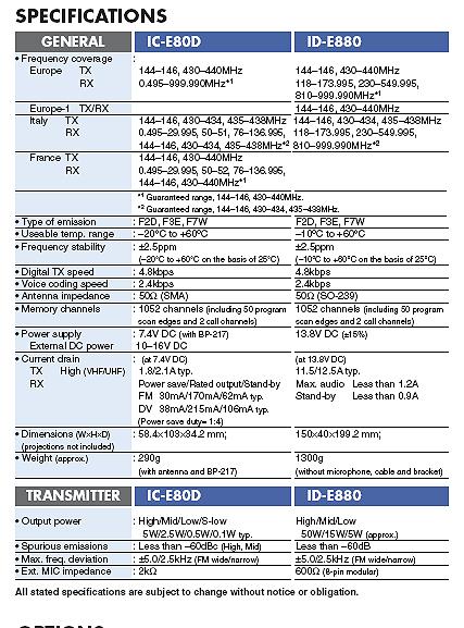 ICOM IDE880