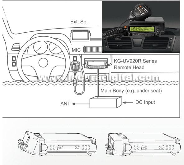 WOUXUN KG-UV-920R