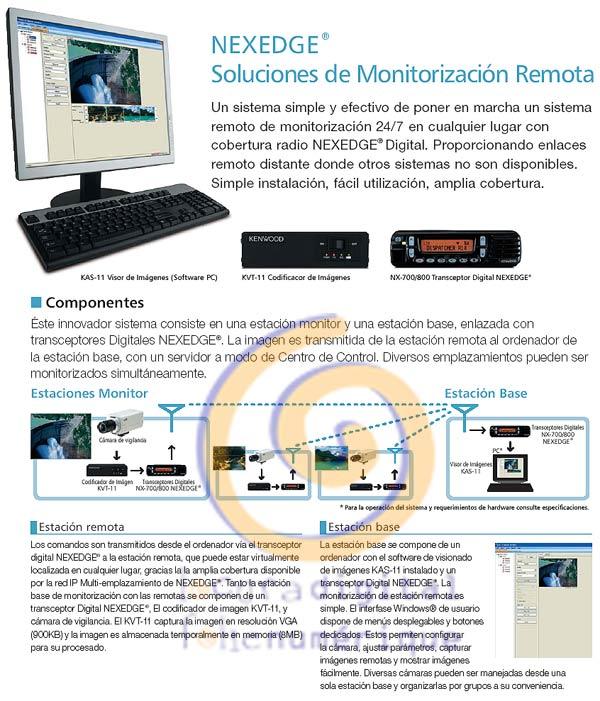 KENWOOD KVT-11 NEXEDGE Soluciones de Monitorización Remota de imagenes inalambricasSoluciones de Monitorización Remota