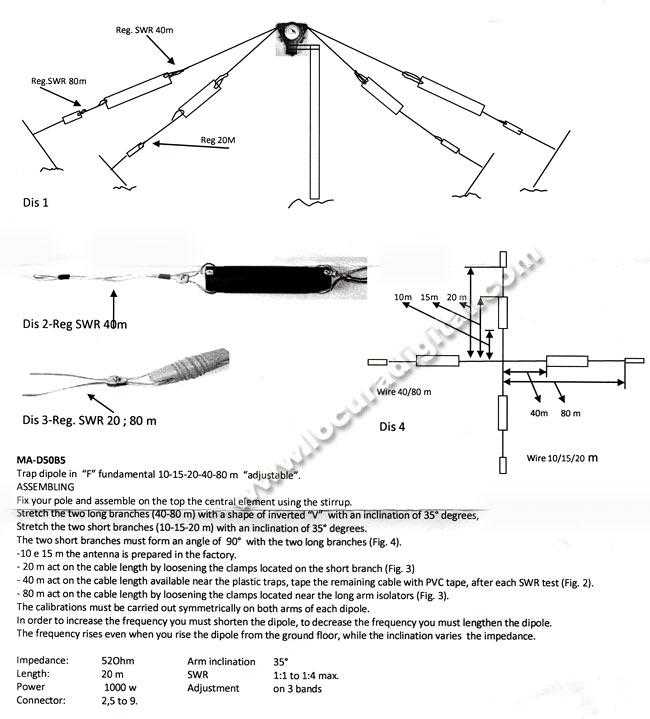 MAD50B5 MALCOTT'S Dipolo HF 10-15-20-40-80 Metros ( Longitud hilo total 20 m), Potencia 1.000 W P.E.P.
