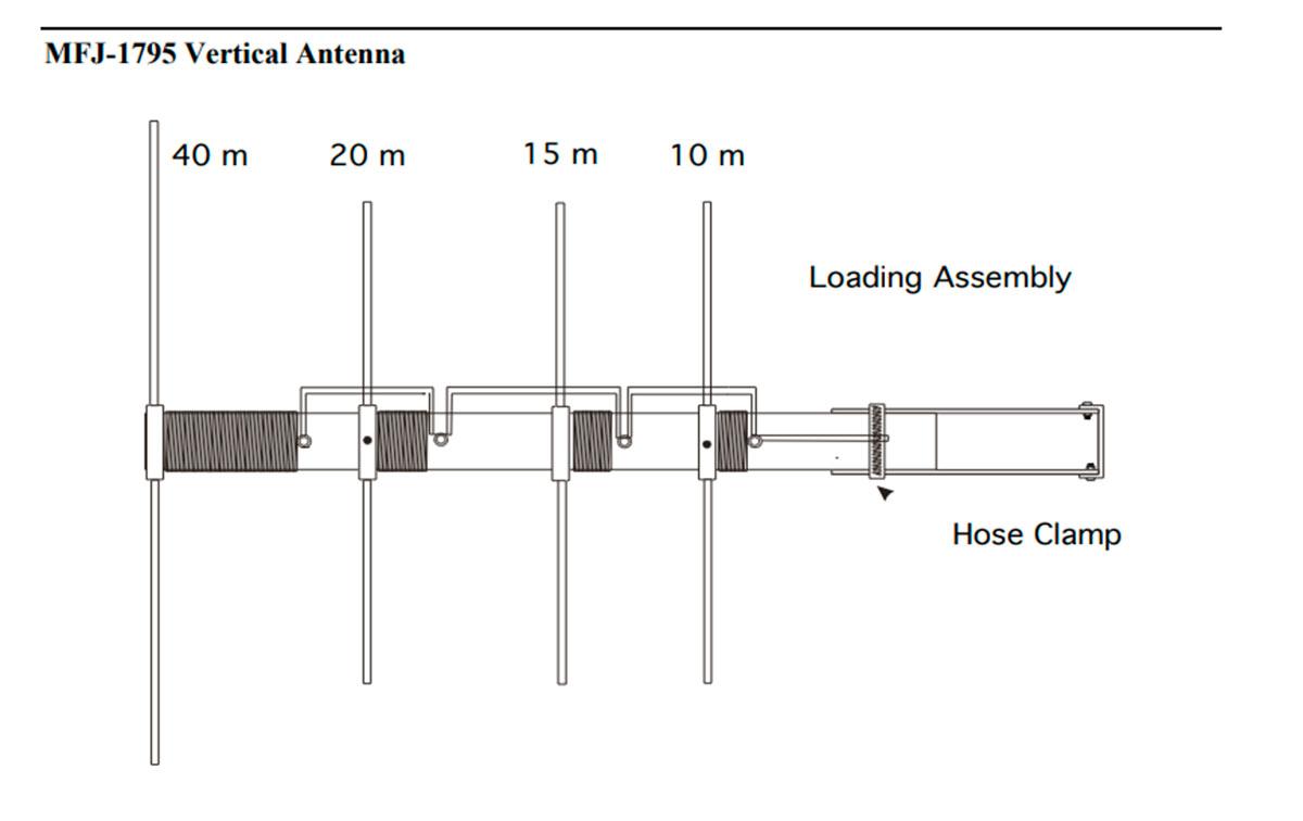 MFJ1795 MFJ Antena Movil HF Vertical 40 -20-15-10-metros. La reducción de tamaño se logra mediante bobinas de carga y separados para cada banda en la parte superior de la antena. Los materiales de alta calidad y la construcción del sistema de carga HF permiten una potencia máxima de 1500 vatios SSB PEP en 40, 20, 15 y 10 metros.