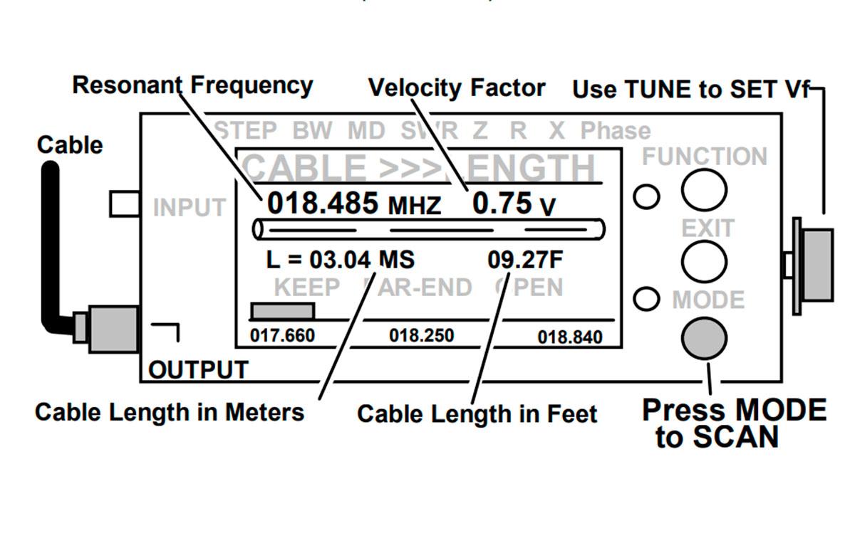 mfj225 analizador antena hf/vhf, 1,8-170 mhz, puertos duales.