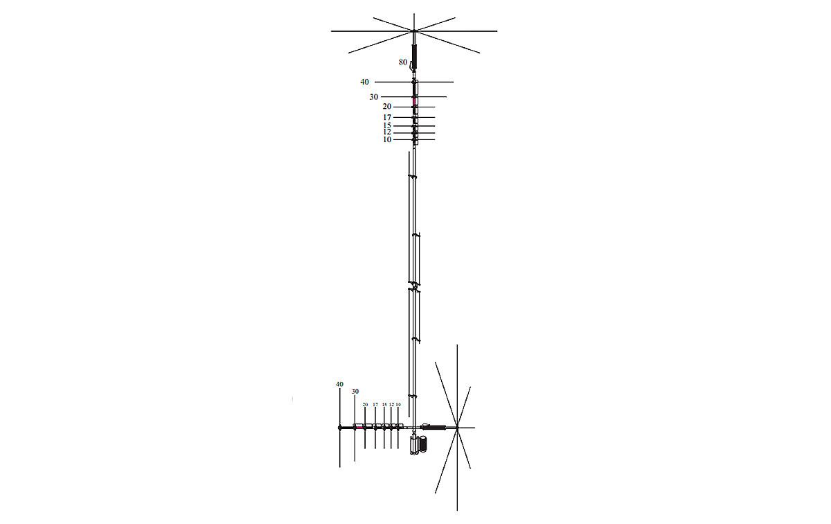 MFJ1799 MFJ Antena Vertical 10 bandas 2,6,10,12,15,17,20,30,40,80 metros