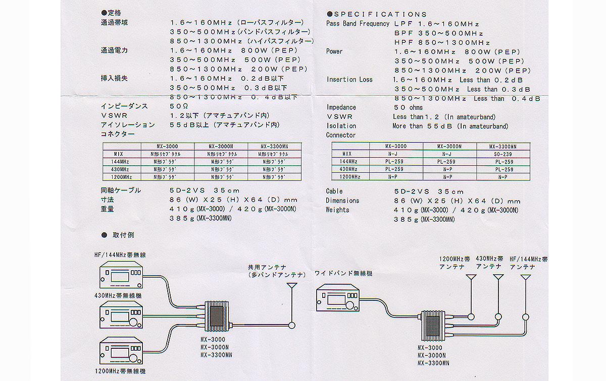 Diamond MX-3000 Triplexor HF/VHF/UHF1 PL Hembra x 2 PL Macho, frecuencias 1,6-160-350-500-850-1300 Mhz