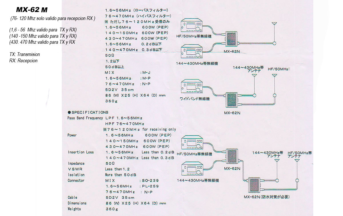 Diamond MX62M Duplexor 1,6-56 MHZ, 76-470 Mhz , valido para FT-857 /897 / FT991A etc.