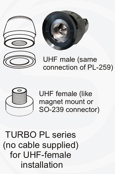 SIRIO P 5000PL-LED Antena CB 27 Mhz. Con iluminación LED en TX, conector PL -no incluye cable -- Longitud 1965 mm.