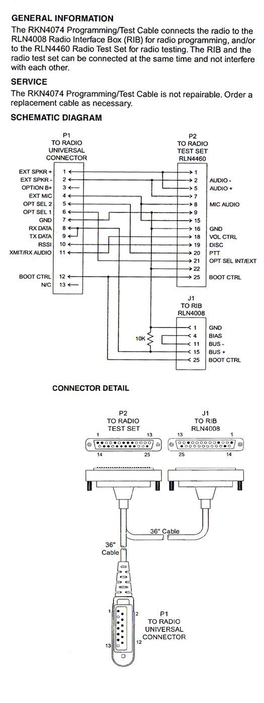 Motorola Gm 160 Manual