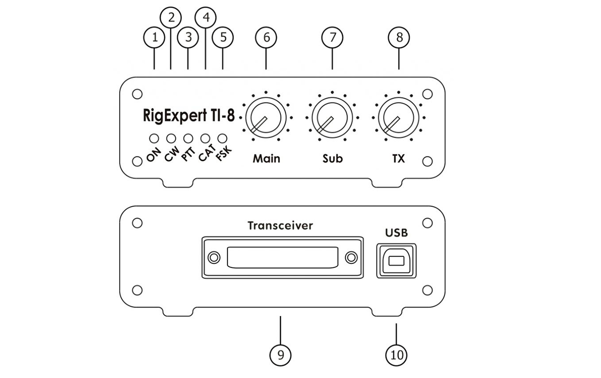 rigexpert ti-8 cat y audio interface con built-in soundcard