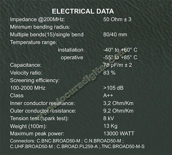 ULTRAFLEX10 M&P Cable Coaxial alta calidad profesional (Diametro10,3 mm: similar en dimensión RG 213 U). Vivo trenzado 3 mm