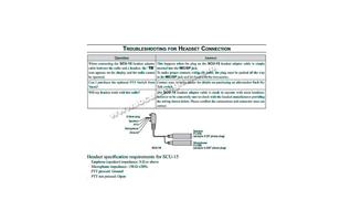 SCU15 Adaptador de un conector a dos conectores