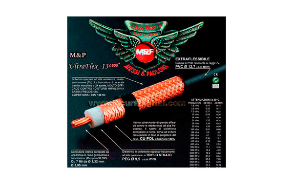 ULTRAFLEX13 M&P Cable Coaxial alta calidad profesional, muy baja perdida