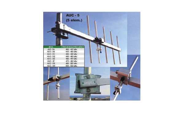 Antena diretiva profissional de AUC5B 5 elementos UHF 415-430 MHZ