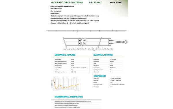 BANTEN- 13012 Antena militar HF dipolo banda ancha 1,6 - 30 mHz