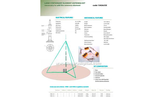 BANTEN-1302624 Antenne kit de base militaire HF à large bande de 1,6 à 30 Mhz.