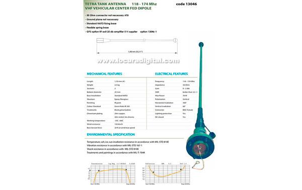 BANTEN-13046 Antena para vehiculo TETRA -TANK  VHF militar fibra de vidreo, banda ancha 118-174 Mhz. Longitud 1,7 mts.