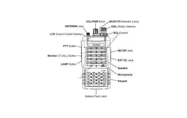 YAESU FT-250E KIT 1.  Monoband Walkie 144 mHz VHF description